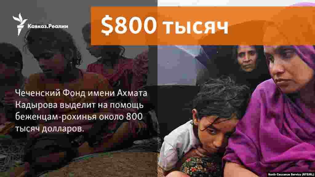 04.10.2017 //Чеченский Фонд имени Ахмата Кадырова выделит на помощь беженцам-рохинья около 800 тысяч долларов.