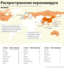 Infographic: The Spread Of The Coronavirus (UPDATED in Russian NO LOGO)