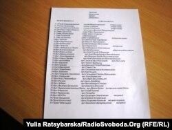 Пропозиції про перейменування вулиць у Дніпропетровську