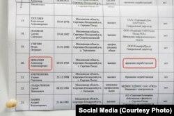 Из документов территориальной избирательной комиссии