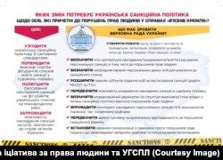 Рекомендації парламенту від «Медійної ініціативи за права людини» та УГСПЛ