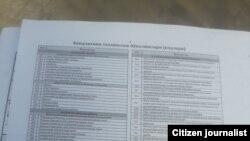 Учителя касанских школ просят безработных жителей заняться одной из указанных в этом списке профессий.
