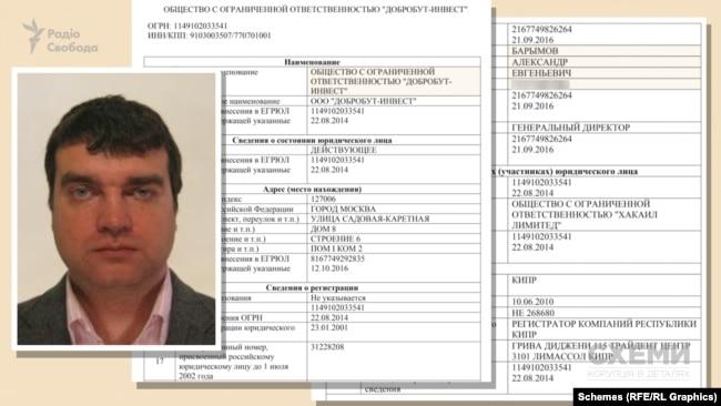 Протягом 2016-2018 років, коли Тарас Козак вказував російську «Добробут Инвест» як свою власну, її директором був Олександр Баримов