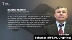 Колишній керівник УДО Валерій Гелетей, якому «Схеми також показали кадри: «Те, як вони це робили, на моє глибоке переконання, м'яко кажучи, непрофесійно»