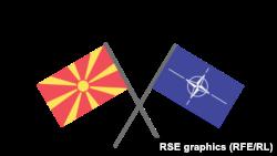Знамињата на Северна Македонија и на НАТО