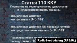Тим, хто організовував і проводив псевдореферендуми, інкримінують статтю 110 Кримінального кодексу України