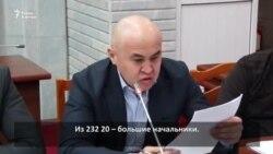 Депутат Сулайманов об отдыхе таможенников за рубежом
