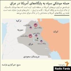 دو پایگاه نظامی آمریکا در عراق بامداد چهارشنبه هدف حمله موشکی سپاه قرار گرفتند