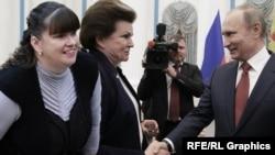 Владимир Путин, Валентина Терешкова и Елена Лапшина (справа налево), коллаж