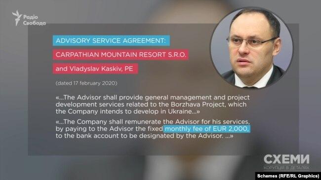 Іще один документ, уже від 2020 року, свідчить про те, що Каськів став радником словацької фірми, отримавши широкі повноваження