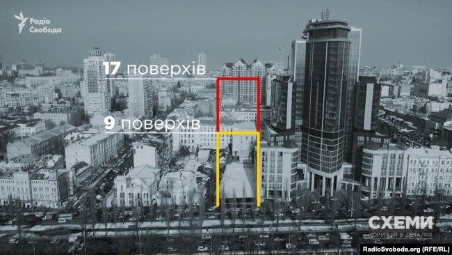 Компанія хоче звести будинок вищий, ніж дозволяють містобудівні правила
