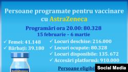 De luni, 15 februarie, în România începe vaccinarea cu produsul AstraZeneca.