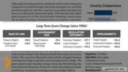 Հայաստանի տնտեսական ազատության ցուցանիշը նվազել է