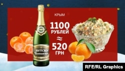 Цены в Симферополе