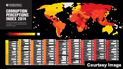 Страновой рейтинг Transparency International.