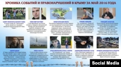 Кримськотатарський ресурсний центр представляє чергову хроніку подій і правопорушень в окупованому Криму за травень 2016 року