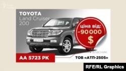 Прихований автопарк Грановського: Toyota Land Cruiser 200 АА5723РК