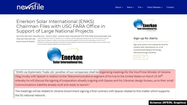 У пресрелізі Enerkon, власником і керівником якої є Баллаут, зазначено, що фірма Diplomatic Trade виступить організатором зустрічей для Уруського в США з представниками SpaceX