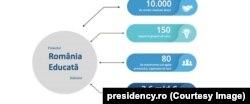 Proiectul România Educată va primit 3,6 miliarde de euro.