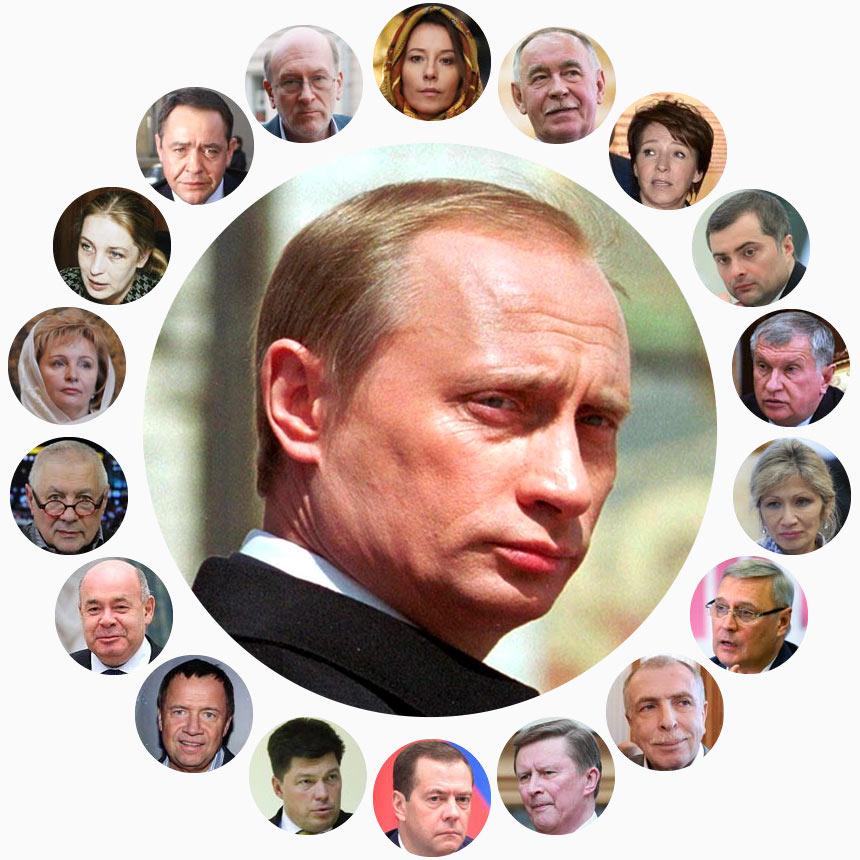 Окружение Владимира Путина в 2000 году