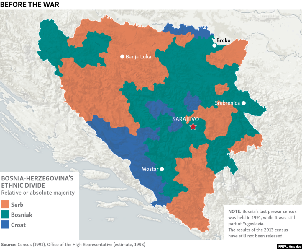Infographic Bosnia Map Before War 01