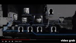 Cкріншот з документального фільму Сергія Лойка «Гібридна історія»