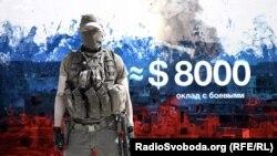 Оклад российского наемника в Сирии с надбавкой за участие в боях