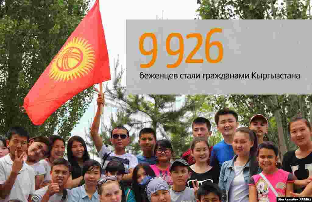 9 926 беженцев стали гражданами Кыргызстана. Почти все они этнические кыргызы из Таджикистана.