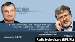 Ігор Коломойський «дякує» депутату Міщенку