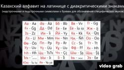 Қазақ тілінің латын әліпбиіндегі нұсқаларының бірі (Көрнекі сурет).