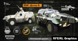 Характеристики української броньованої машини «Дозор»