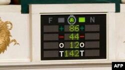 Էֆթանազիայի տարիքային սահմանափակումը վերացնող օրենքի քվեարկության արդյունքները Բելգիայի խորհրդարանի ստորին պալատում, Բրյուսել, 13-ը փետրվարի, 2014թ․