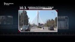 Crna Gora: Kraj epidemije