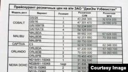 Ўзбекистонда ишлаб чиқарилган енгил автомобиллар нархи 7 июль, 2014 йил.