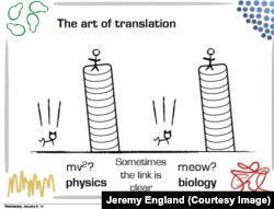 Кадр из презентации Джереми Ингланда
