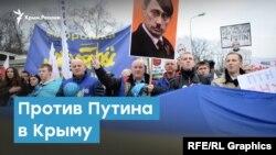 Против Путина в Крыму - дорога в тюрьму | Крымский вечер