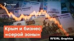 Крым и бизнес «серой зоны» | Радио Крым.Реалии
