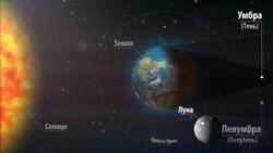 Космічна подія: найдовше місячне затемнення століття (відео)