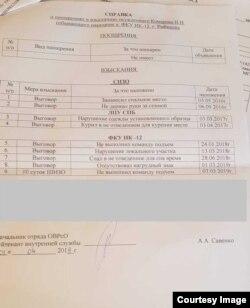 Лист взысканий и поощрений Комарова