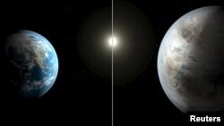 """Жер жана Жерге окшош """"Кэпплер 452б"""" деген ат менен белгилүү планета."""