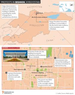 Locator Map: Protests in Bishkek