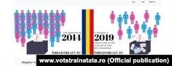 România - anunț pentru românii din diasporă - votul prin corespondență