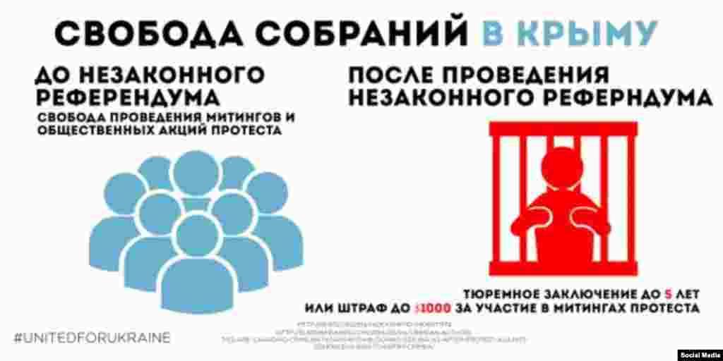 Свобода собраний в Крыму