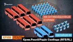 Хто їхав в автобусах через Корсунь-Шевченківський 20 лютого 2014 року