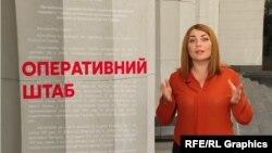 Журналіст програми «Завтра» Ірина Смірнова