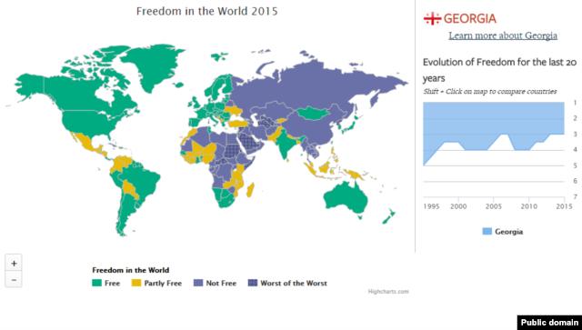 Свободы в разных странах мира. Из отчета Freedom House за 2015 год