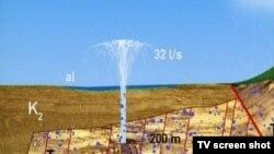 Bosnia and Herzegovina - Sarajevo, TV Liberty Show No.762 07Mar2011