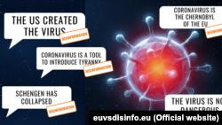 Manipulări privind coronavirusul