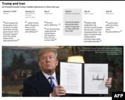 U.S. President Donald Trump's notable statements on Iran in 2018.