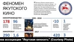 Презентация якутского кинематографа на 40-м Московском кинофестивале
